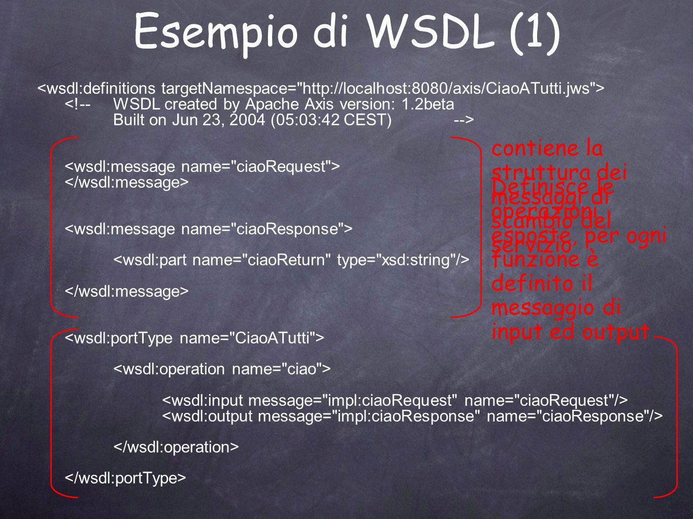 Esempio di WSDL (1) <wsdl:definitions targetNamespace= http://localhost:8080/axis/CiaoATutti.jws > <!-- WSDL created by Apache Axis version: 1.2beta.