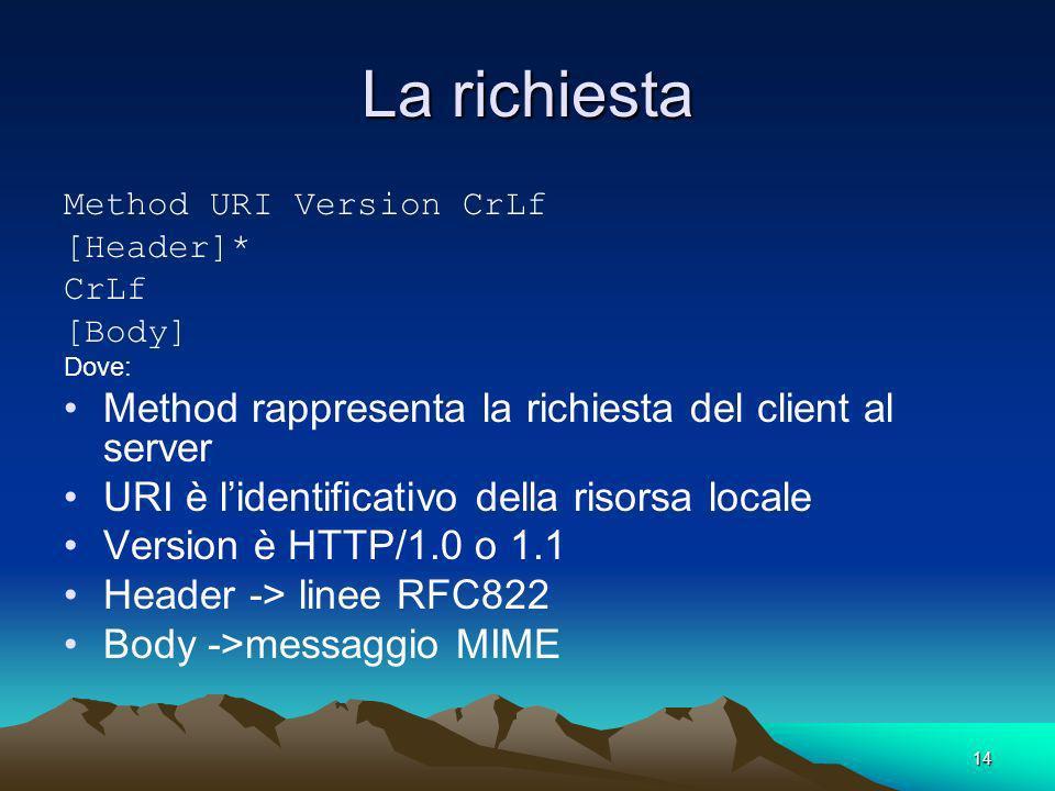 La richiesta Method rappresenta la richiesta del client al server