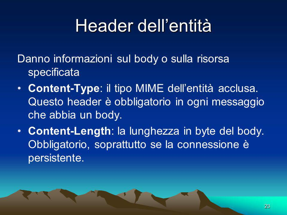 Header dell'entità Danno informazioni sul body o sulla risorsa specificata.