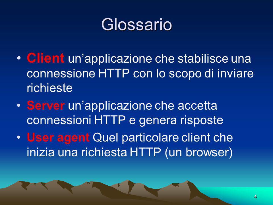 Glossario Client un'applicazione che stabilisce una connessione HTTP con lo scopo di inviare richieste.
