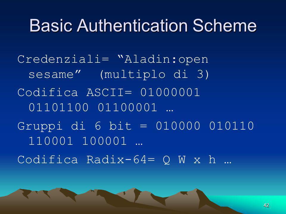 Basic Authentication Scheme