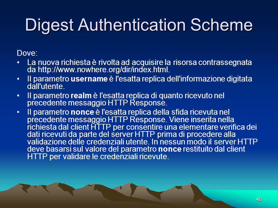 Digest Authentication Scheme