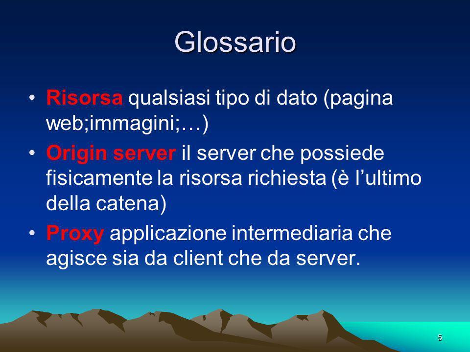 Glossario Risorsa qualsiasi tipo di dato (pagina web;immagini;…)