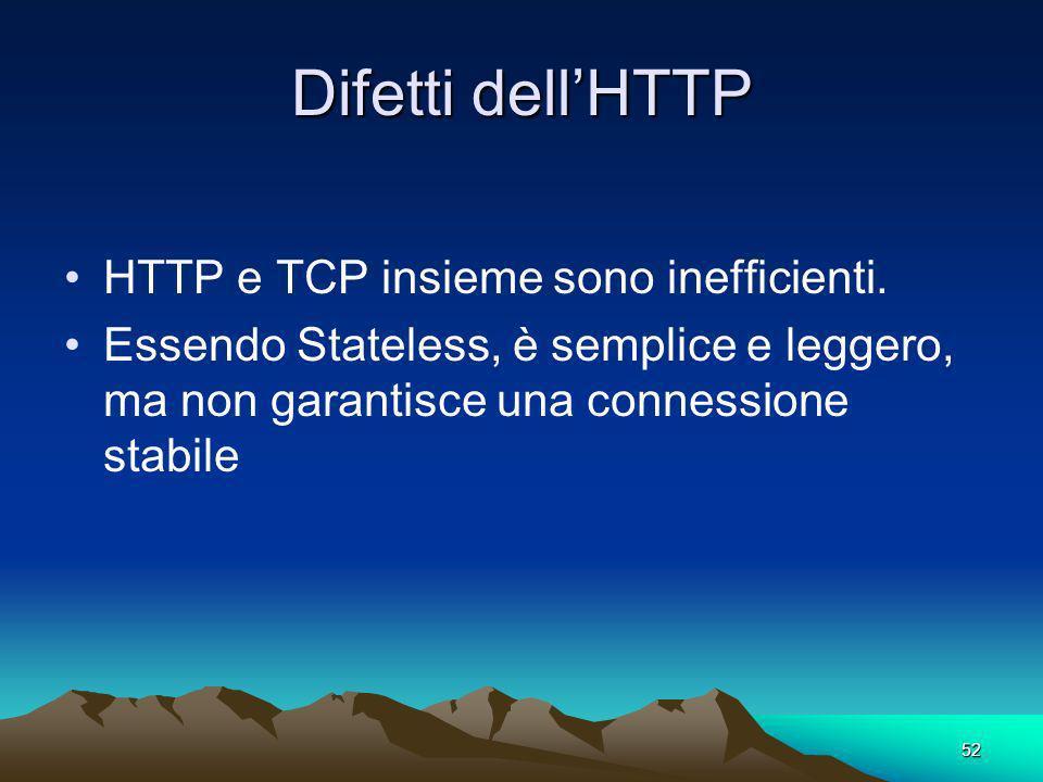 Difetti dell'HTTP HTTP e TCP insieme sono inefficienti.