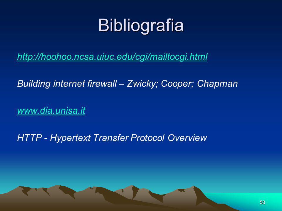 Bibliografia http://hoohoo.ncsa.uiuc.edu/cgi/mailtocgi.html
