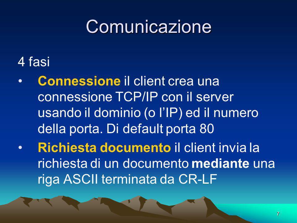 Comunicazione 4 fasi.