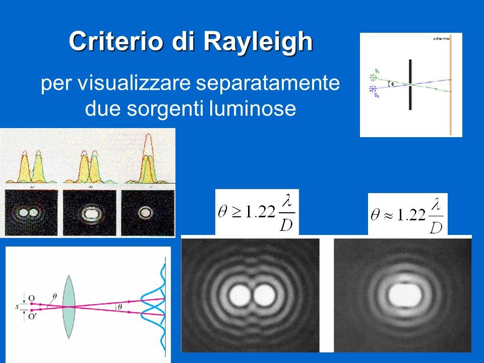 per visualizzare separatamente due sorgenti luminose