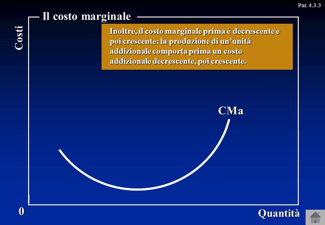 Il costo marginale CT CMa Costi Quantità