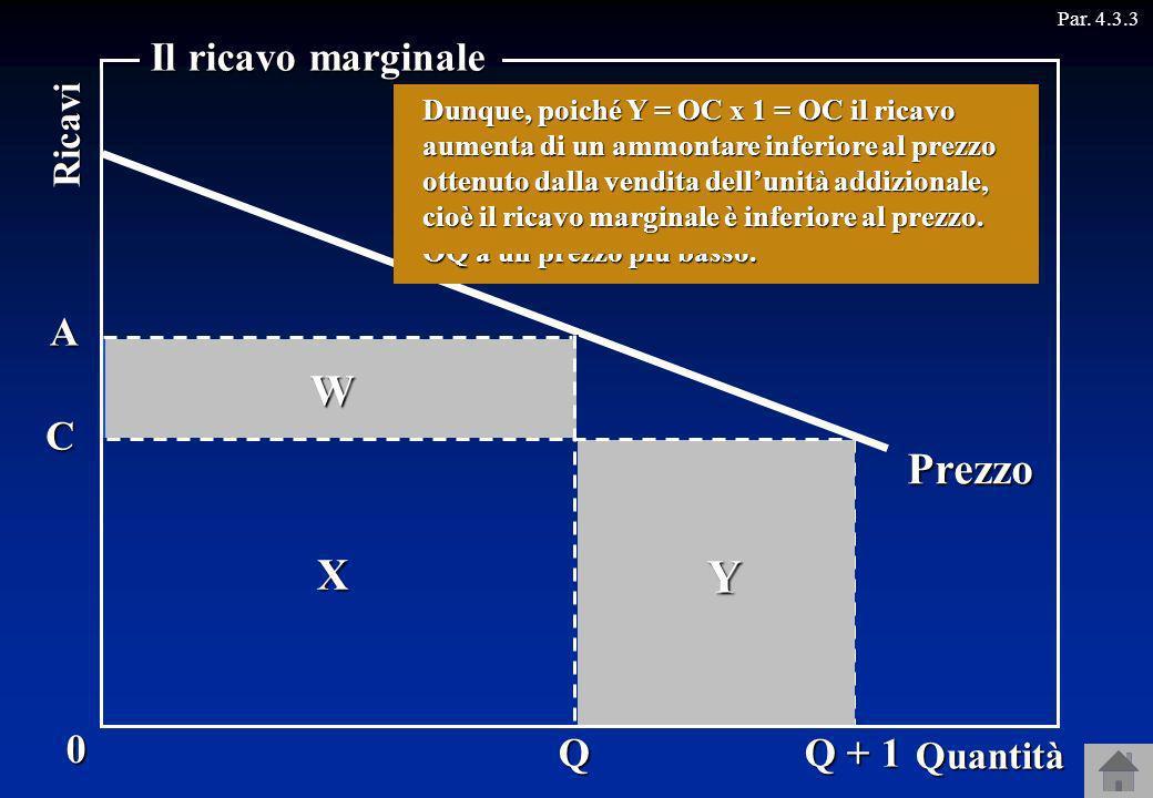 Y W Prezzo X Il ricavo marginale A Q C Q + 1 Ricavi Quantità
