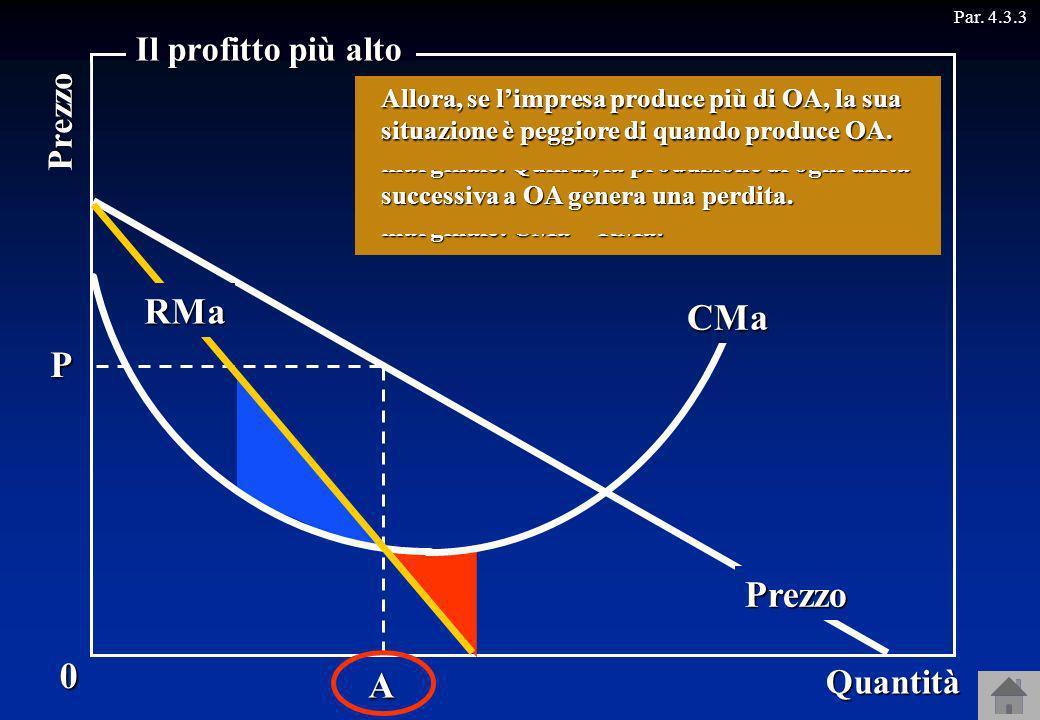 RMa CMa P Prezzo A Il profitto più alto Prezzo Quantità