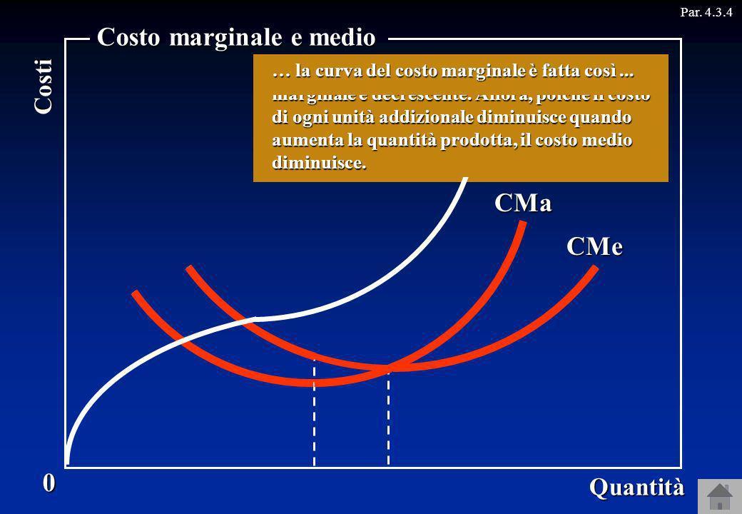 Costo marginale e medio