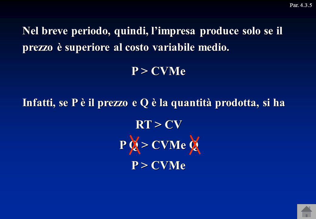 P > CVMe RT > CV P Q > CVMe Q P > CVMe