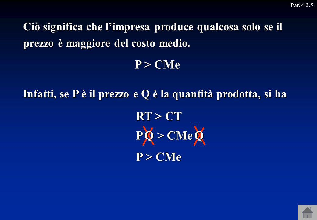 P > CMe RT > CT P Q > CMe Q P > CMe