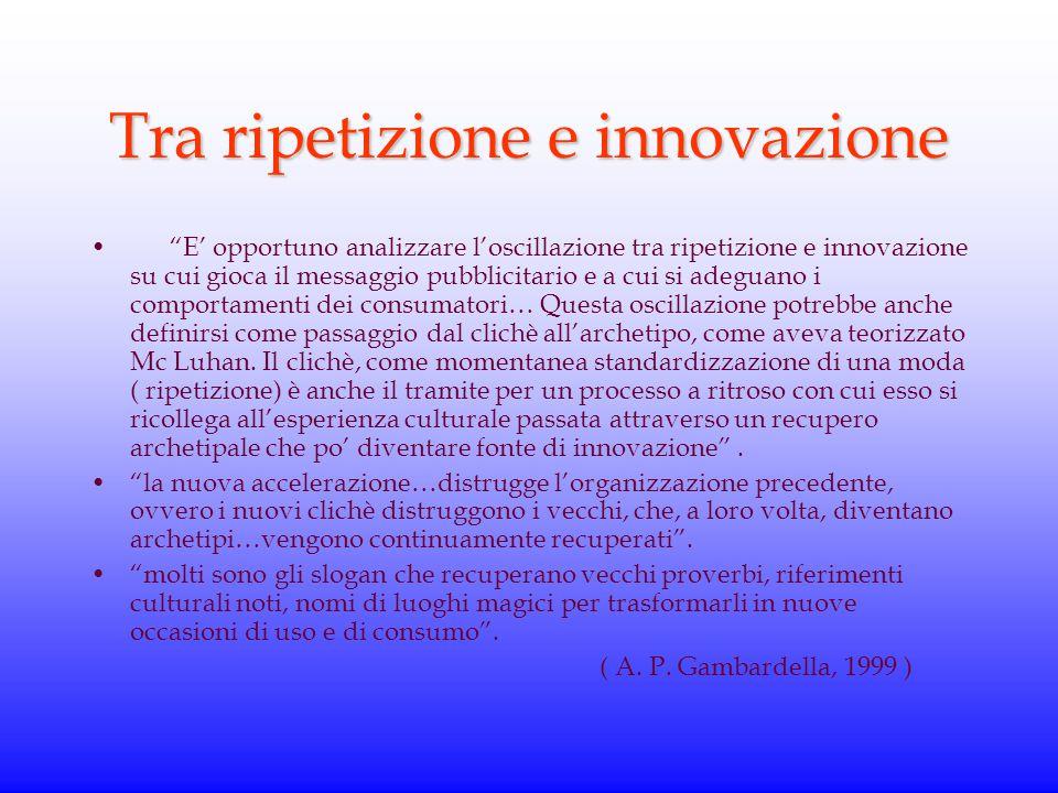 Tra ripetizione e innovazione