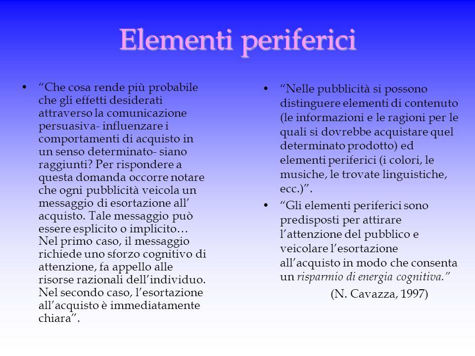 Elementi periferici