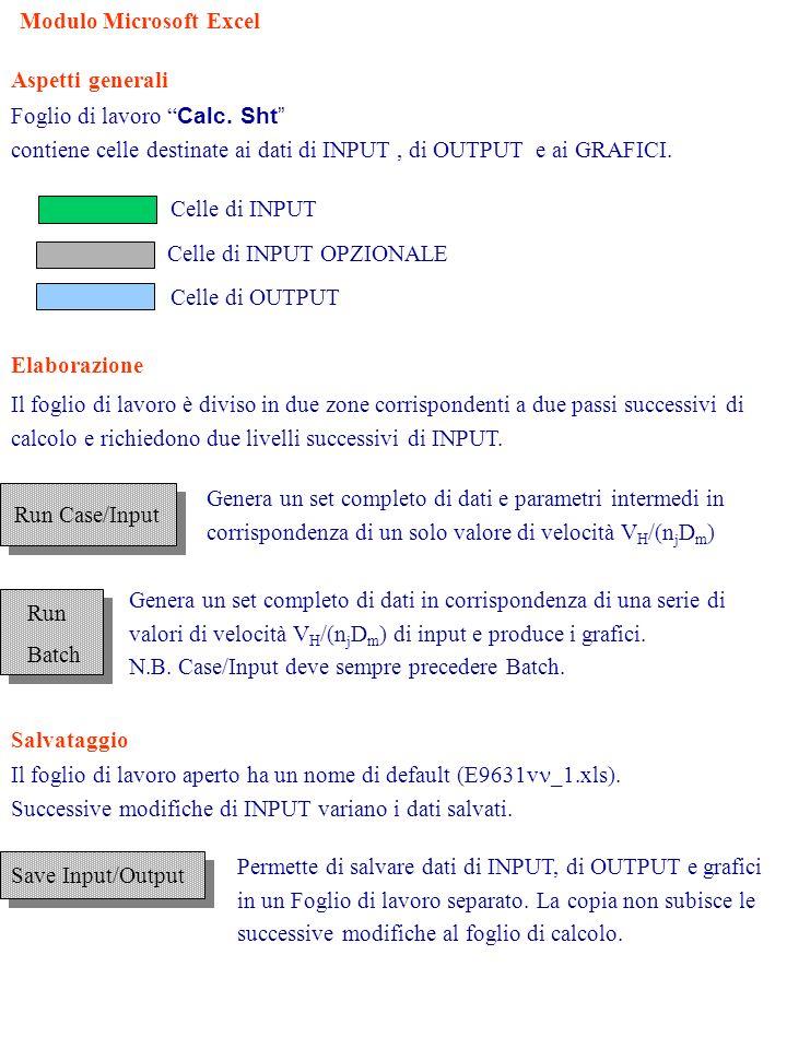 Modulo Microsoft Excel