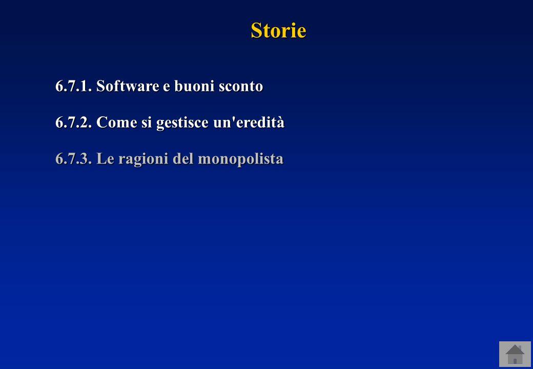 Storie 6.7.1. Software e buoni sconto