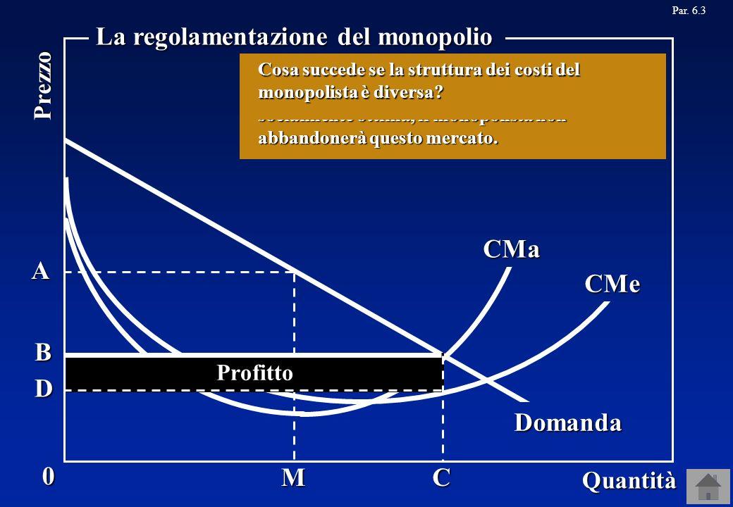 La regolamentazione del monopolio