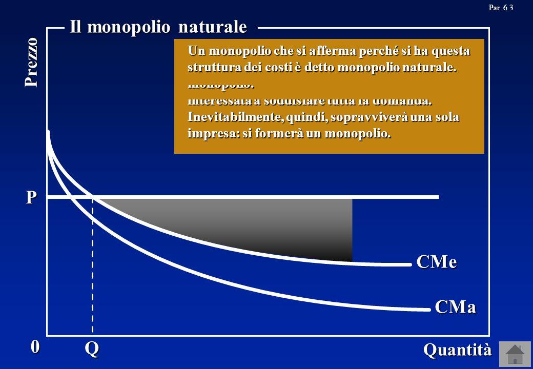 Il monopolio naturale P CMe CMa Q Prezzo Quantità