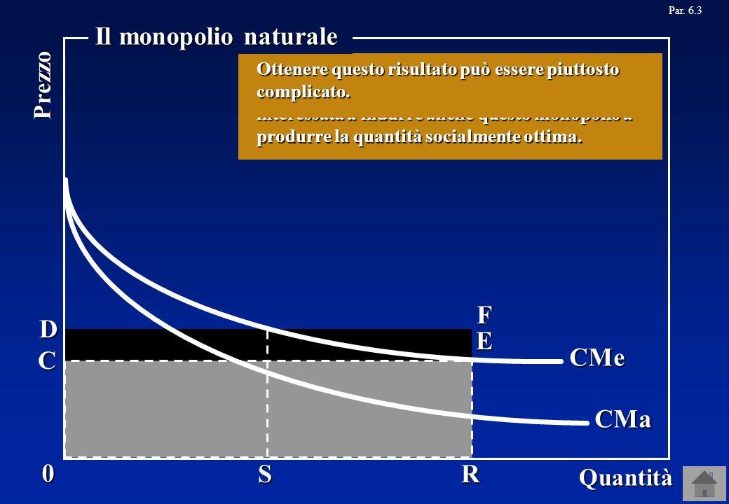 Il monopolio naturale F D E C CMe CMa S R Prezzo Quantità