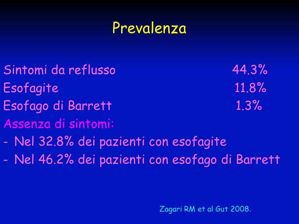 Prevalenza Sintomi da reflusso 44.3% Esofagite 11.8%