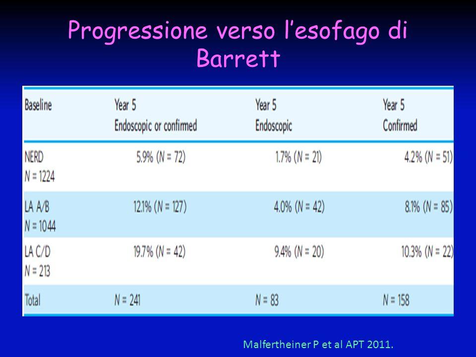 Progressione verso l'esofago di Barrett