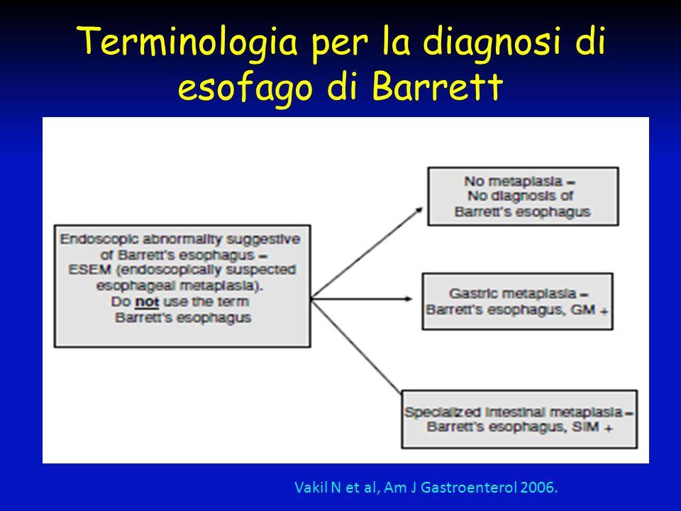 Terminologia per la diagnosi di esofago di Barrett
