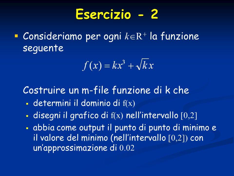 Esercizio - 2 Consideriamo per ogni kR+ la funzione seguente