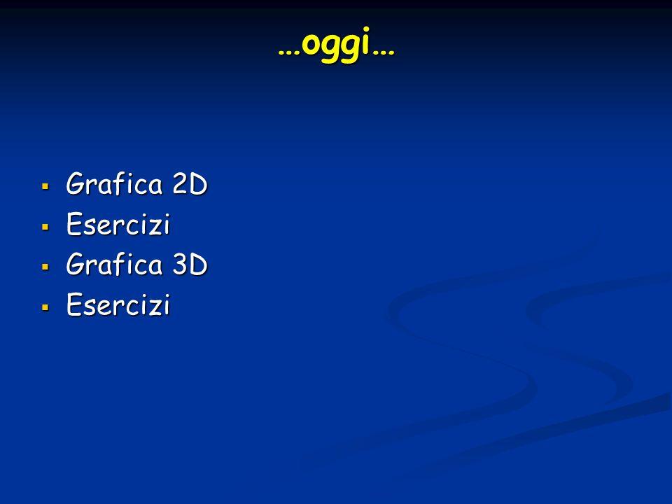…oggi… Grafica 2D Esercizi Grafica 3D