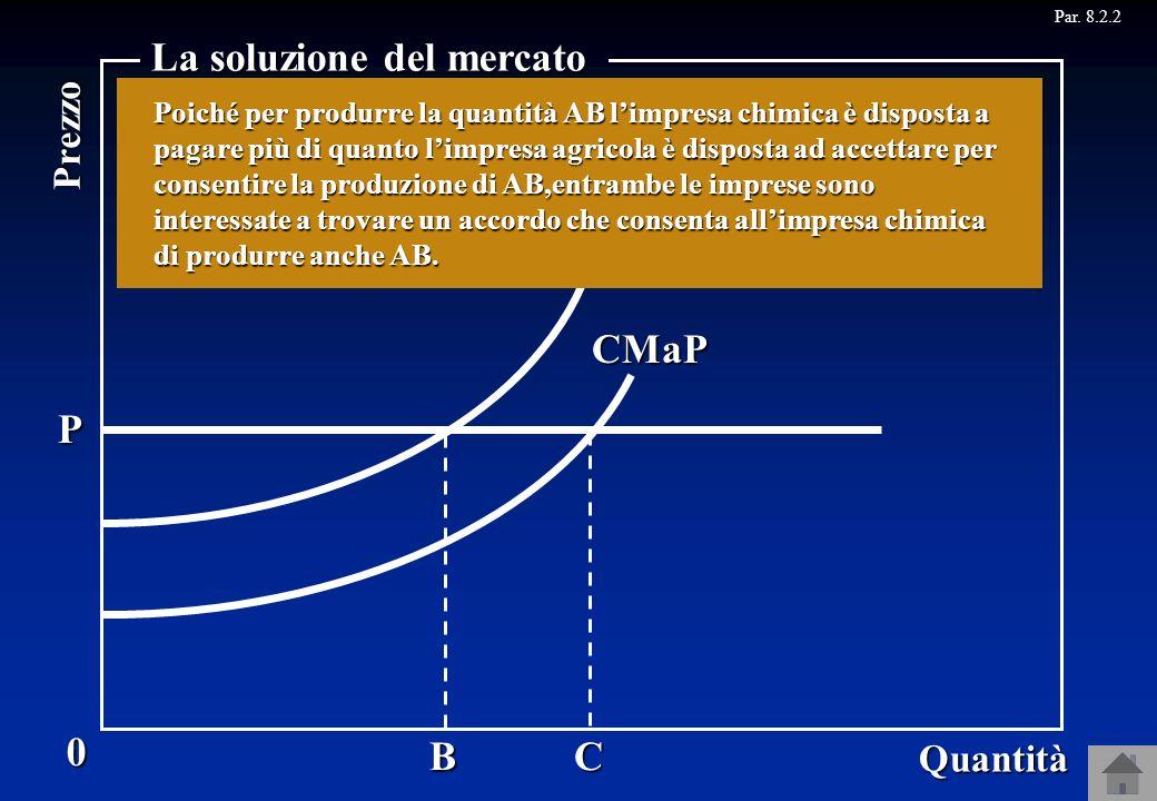 Esternalit beni pubblici e asimmetrie informative ppt scaricare - Permuta immobiliare tra privato e impresa ...