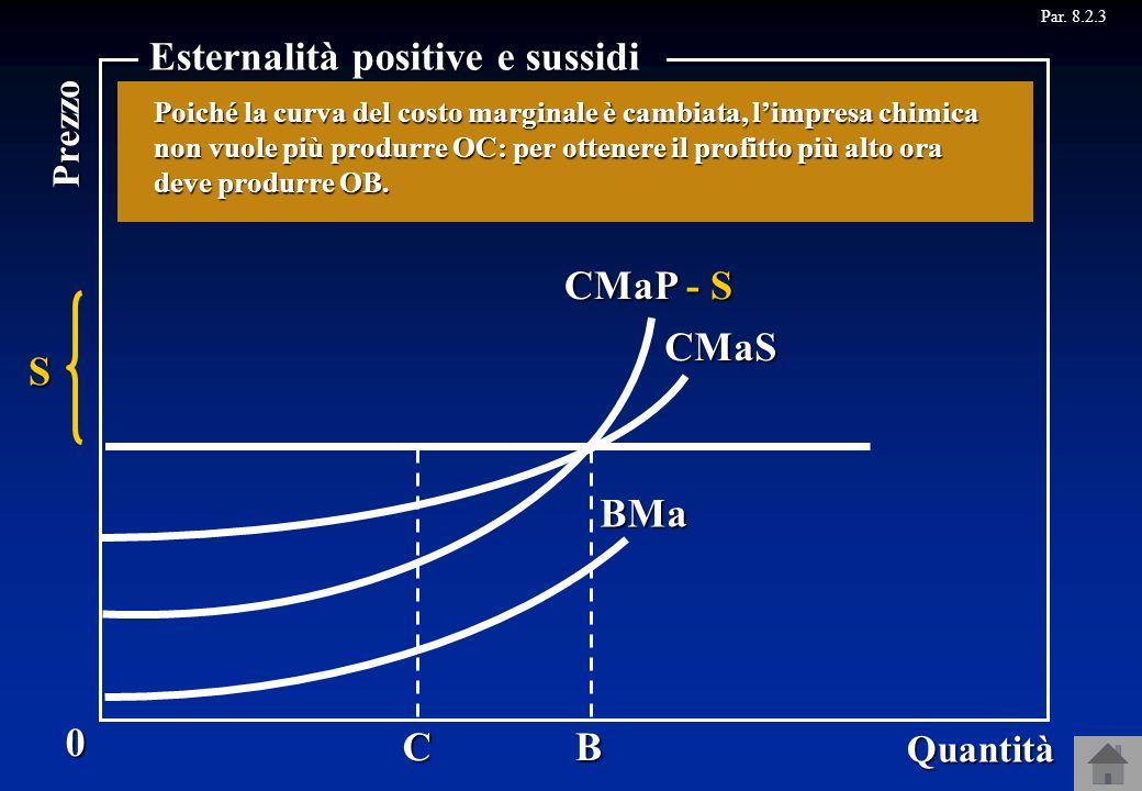 Esternalità positive e sussidi