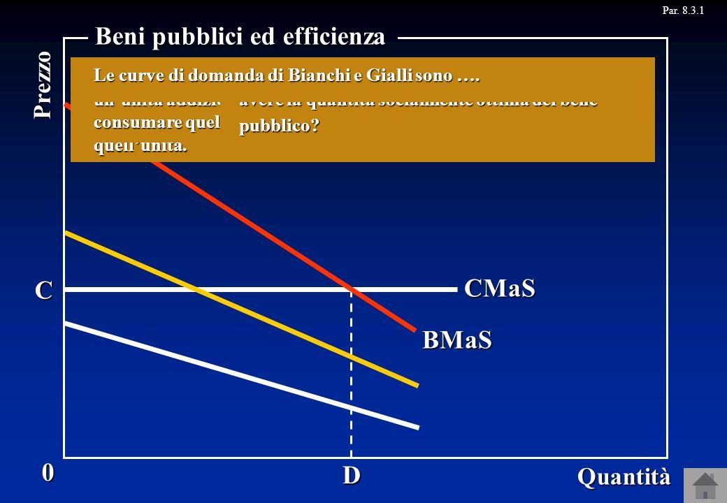 Beni pubblici ed efficienza
