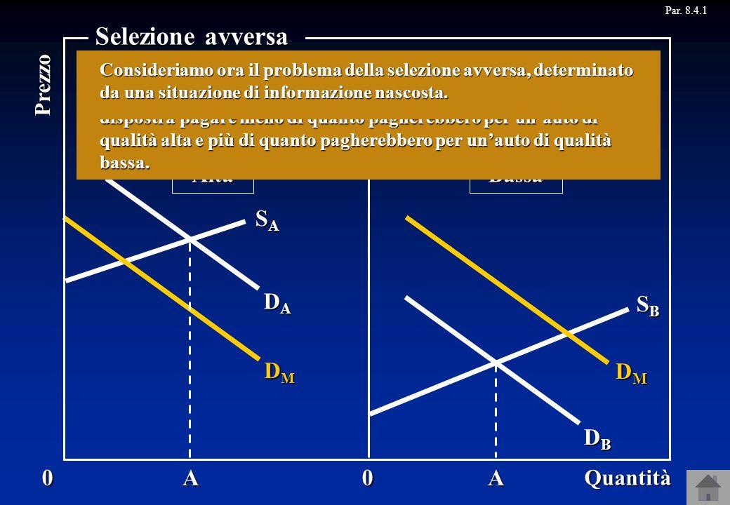 Selezione avversa DA SA P DM SB DB R A A Quantità Prezzo Alta Bassa