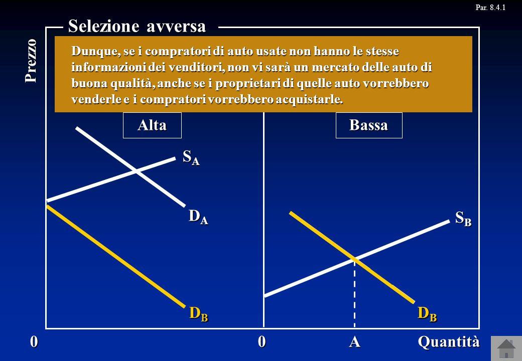 Selezione avversa DA SA DN DB SB DB D A F Quantità Prezzo Alta Bassa