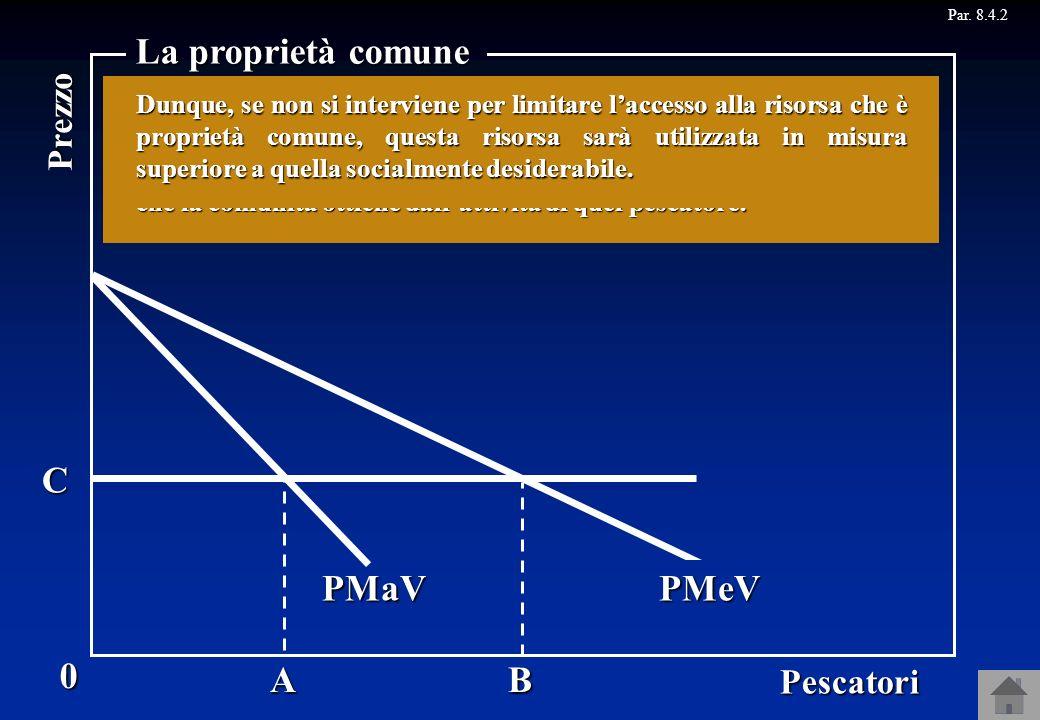 La proprietà comune C PMaV PMeV A B Prezzo Pescatori