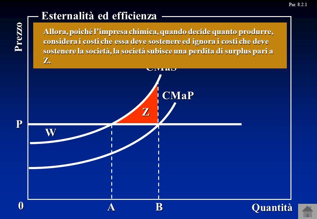 Esternalità ed efficienza