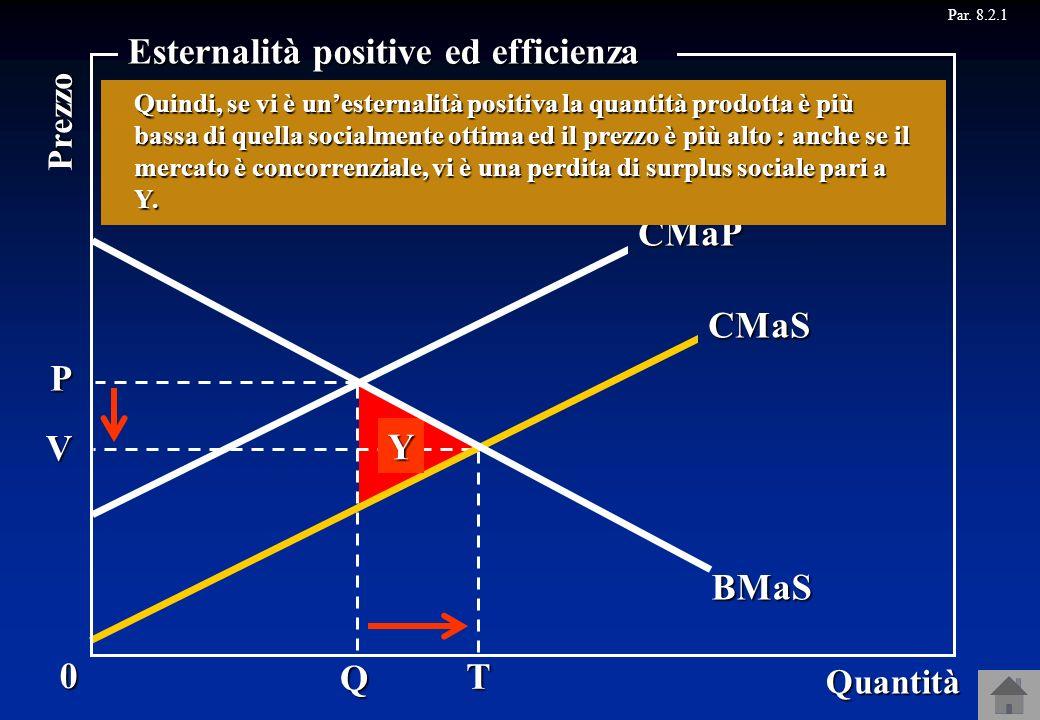 Esternalità positive ed efficienza