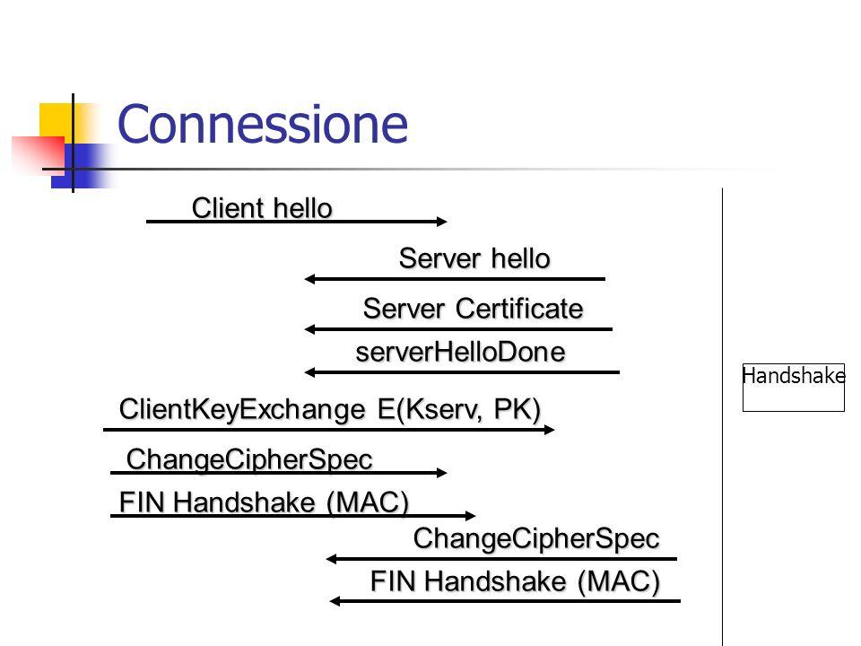 Connessione Client hello Server hello Server Certificate