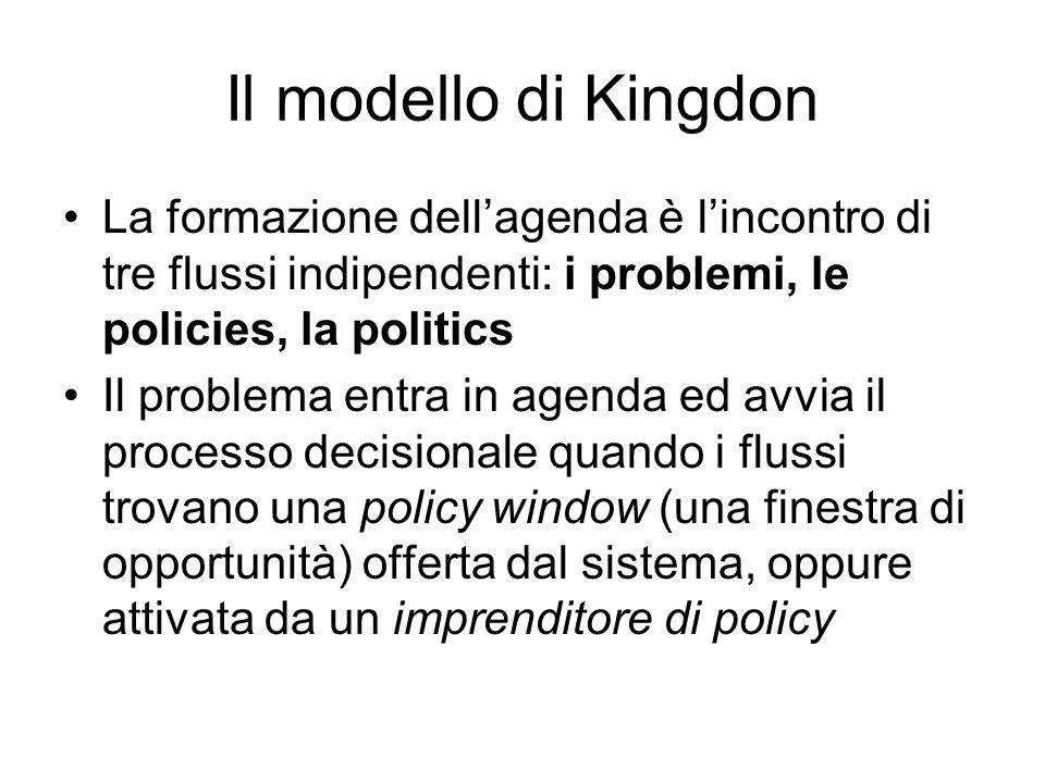 Il modello di Kingdon La formazione dell'agenda è l'incontro di tre flussi indipendenti: i problemi, le policies, la politics.