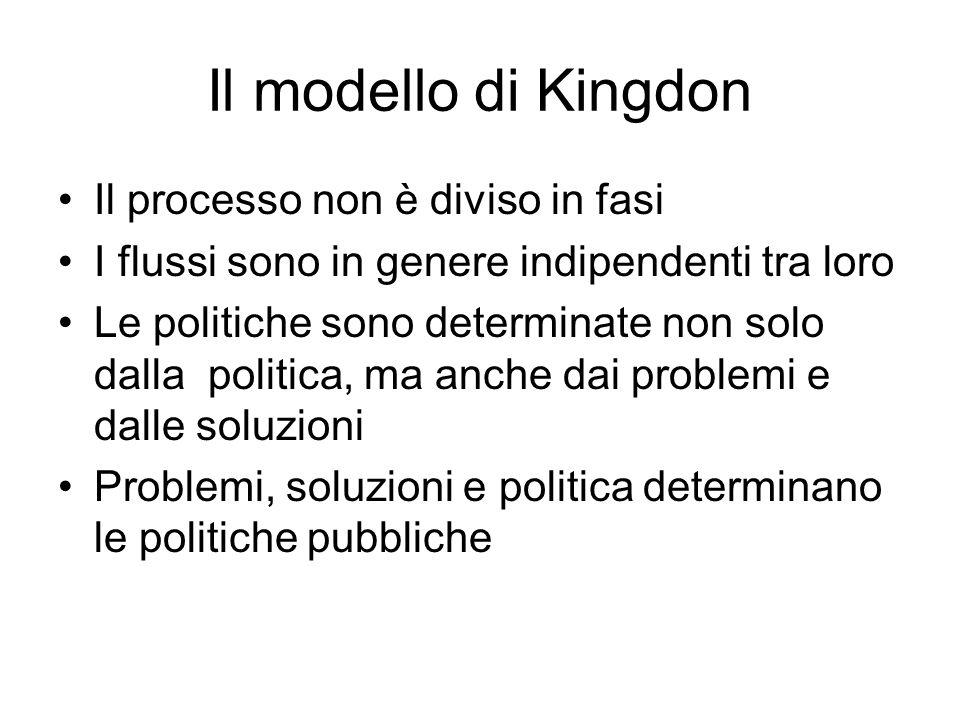 Il modello di Kingdon Il processo non è diviso in fasi