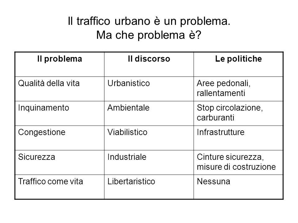 Il traffico urbano è un problema. Ma che problema è