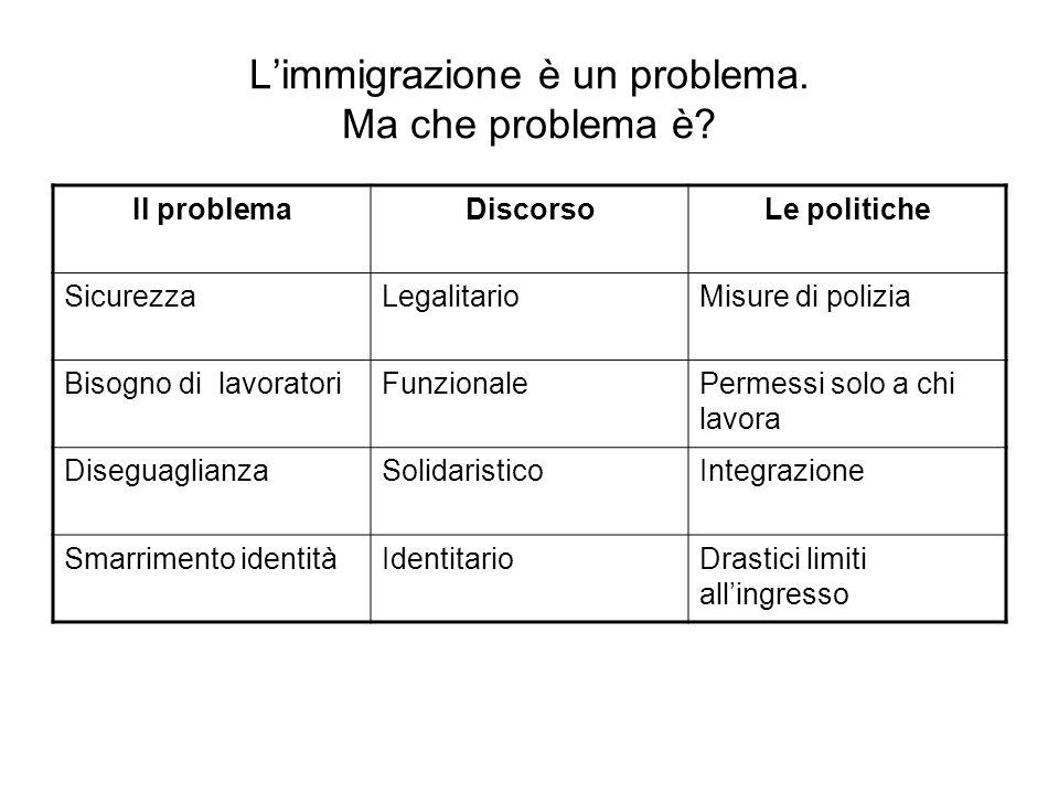 L'immigrazione è un problema. Ma che problema è