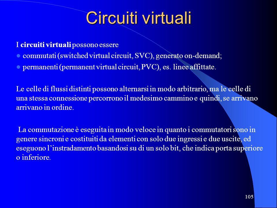 Circuiti virtuali I circuiti virtuali possono essere