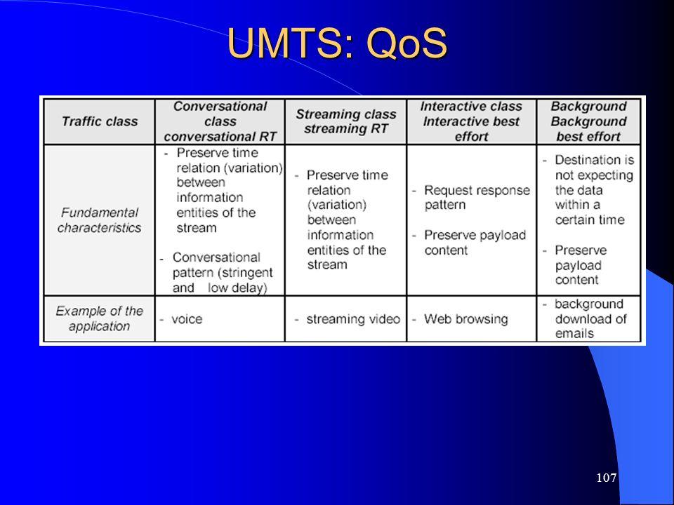 UMTS: QoS