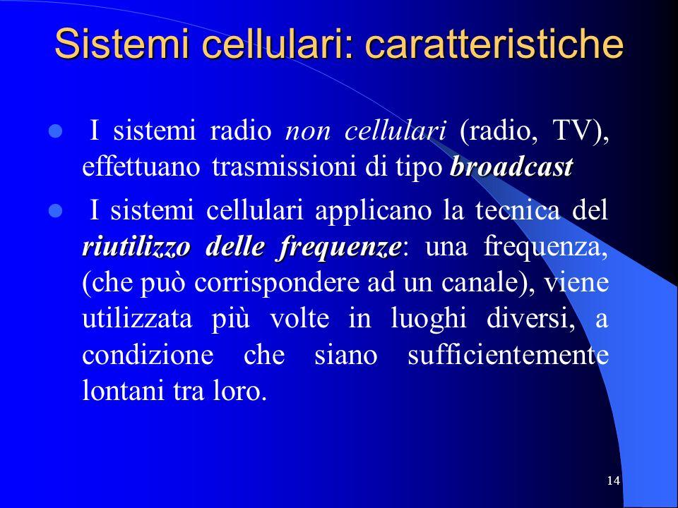 Sistemi cellulari: caratteristiche