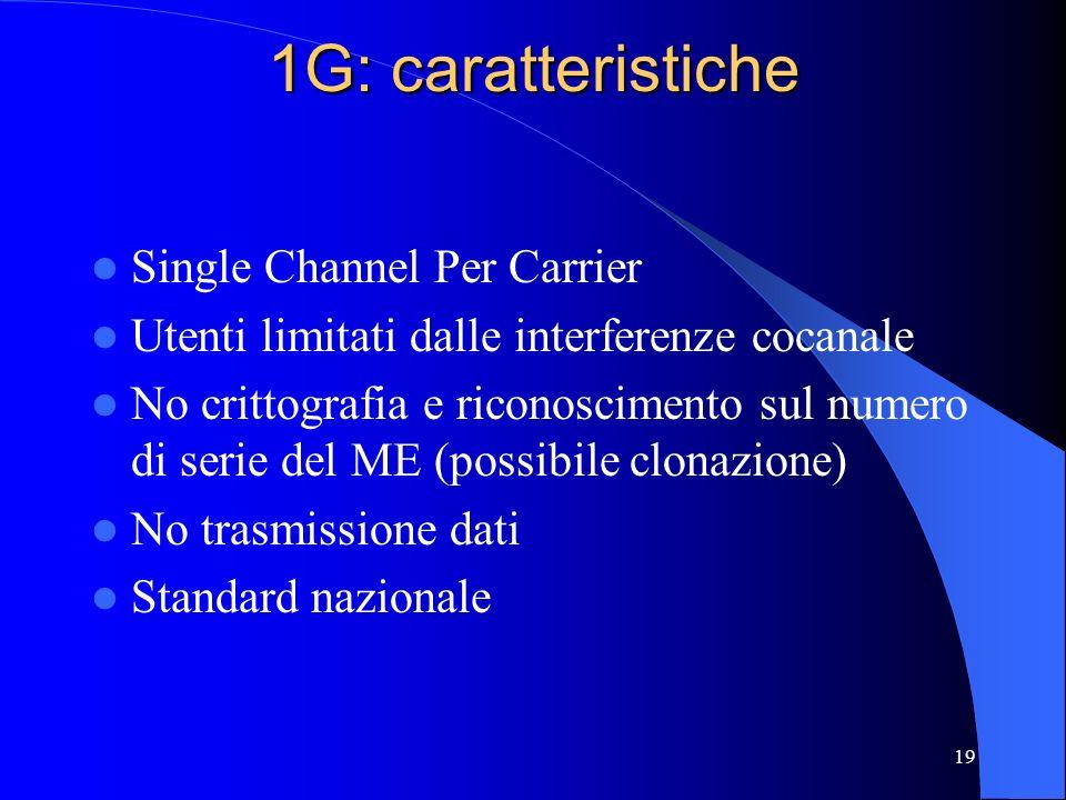 1G: caratteristiche Single Channel Per Carrier