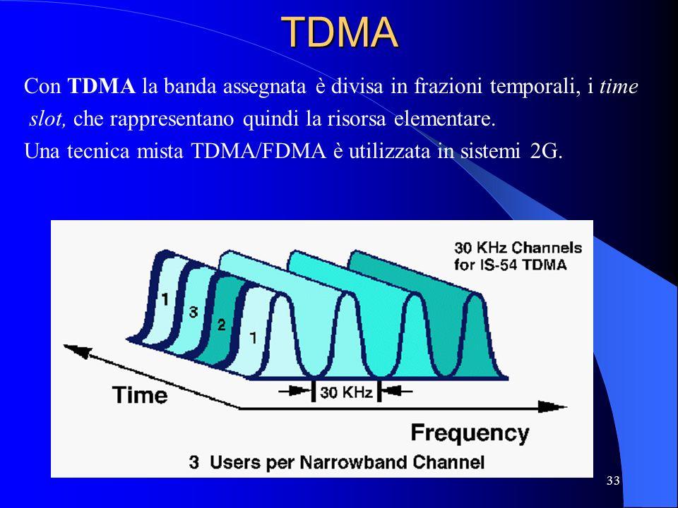 TDMA Con TDMA la banda assegnata è divisa in frazioni temporali, i time. slot, che rappresentano quindi la risorsa elementare.