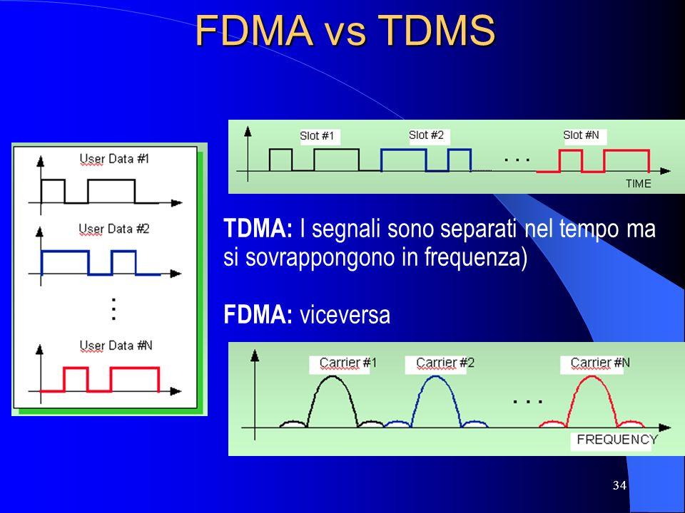 FDMA vs TDMS TDMA: I segnali sono separati nel tempo ma si sovrappongono in frequenza) FDMA: viceversa.