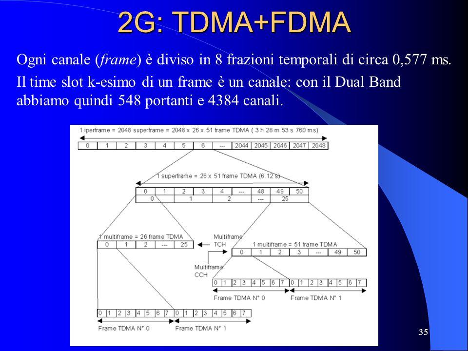 2G: TDMA+FDMA Ogni canale (frame) è diviso in 8 frazioni temporali di circa 0,577 ms.
