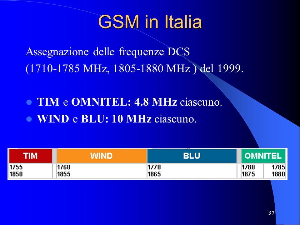 GSM in Italia Assegnazione delle frequenze DCS
